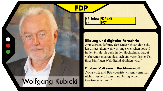 Wolfgang Kubicki ist der Spitzenkandidat der FDP zur Landtagswahl.