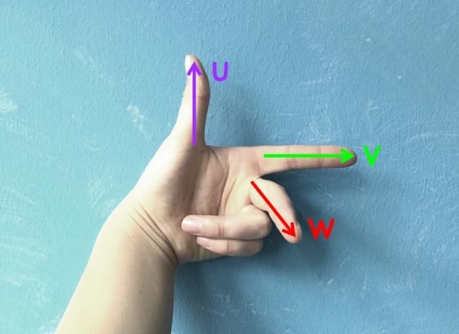 Jeder kennt noch die UVW-Regel, aber war es die rechte oder die linke Hand?
